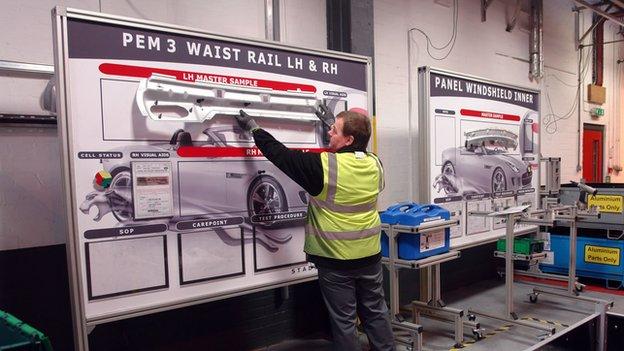 Car Parts Jobs West Midlands